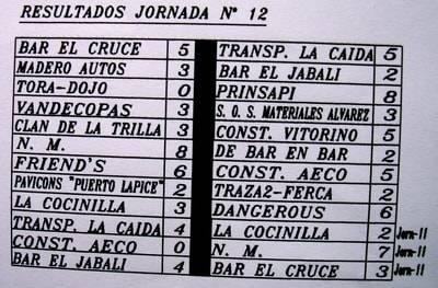 jornada 12 - Continua el VII Campeonato de Fútbol Sala Local