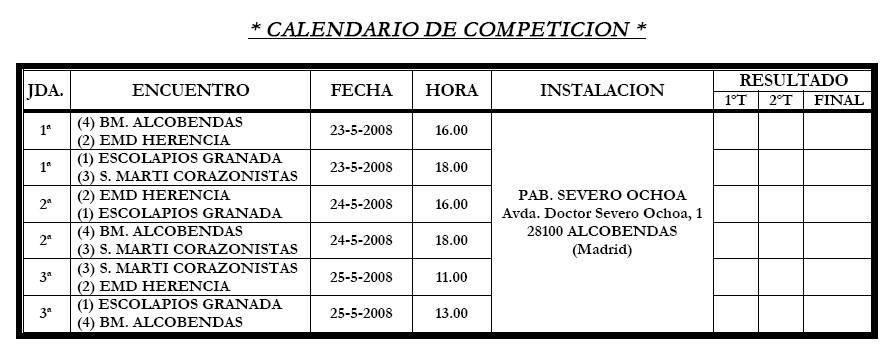 calendario competicion - El Balonmano Infantil de Herencia juega este fin de semana el Campeonato Nacional