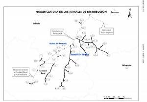 Nomemclatura de los ramales de distribución de la Tubería Manchega