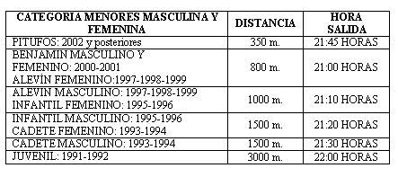 categorias femenina - 1º Carrera Popular Nocturna. Bases, categorías, premios y mucho más