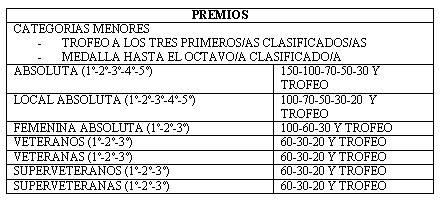 premios - 1º Carrera Popular Nocturna. Bases, categorías, premios y mucho más