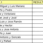primera jornada 2 division 150x150 - Comienzo 4ª Liga local de padel
