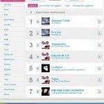 Majara número 1 en myspace 6