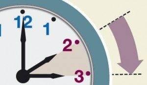 adelanto de hora Horario de verano 300x173 - Este fin de semana se produce el cambio de hora de verano 2012