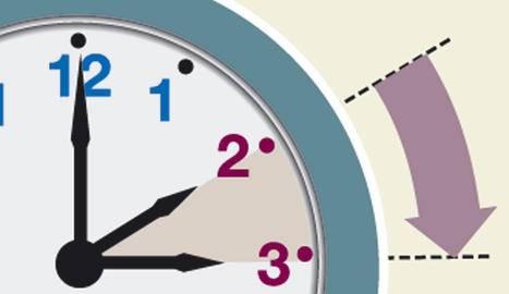 adelanto de hora Horario de verano - Primer cambio de hora del 2017: Esta madrugada a las 2:00 serán las 3:00