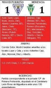 Partido entre el Miguelturre%C3%B1o y el Herencia 174x300 - Tablas en el partido de fútbol entre el Miguelturreño y el Herencia