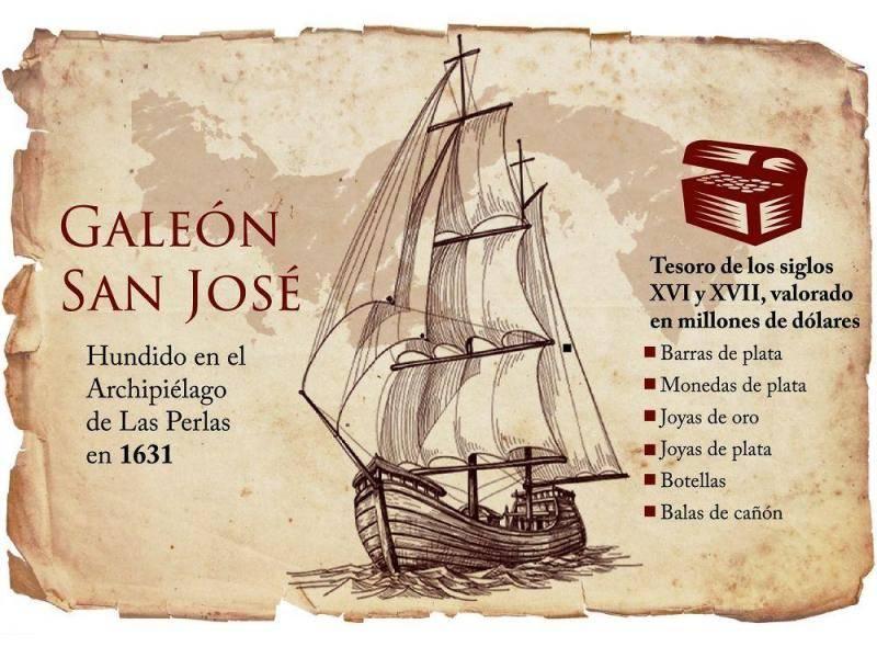 Un herenciano difunto y el naufragio del galeón San José 1