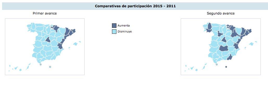 comparativa participación elecciones municipales 2011-2015