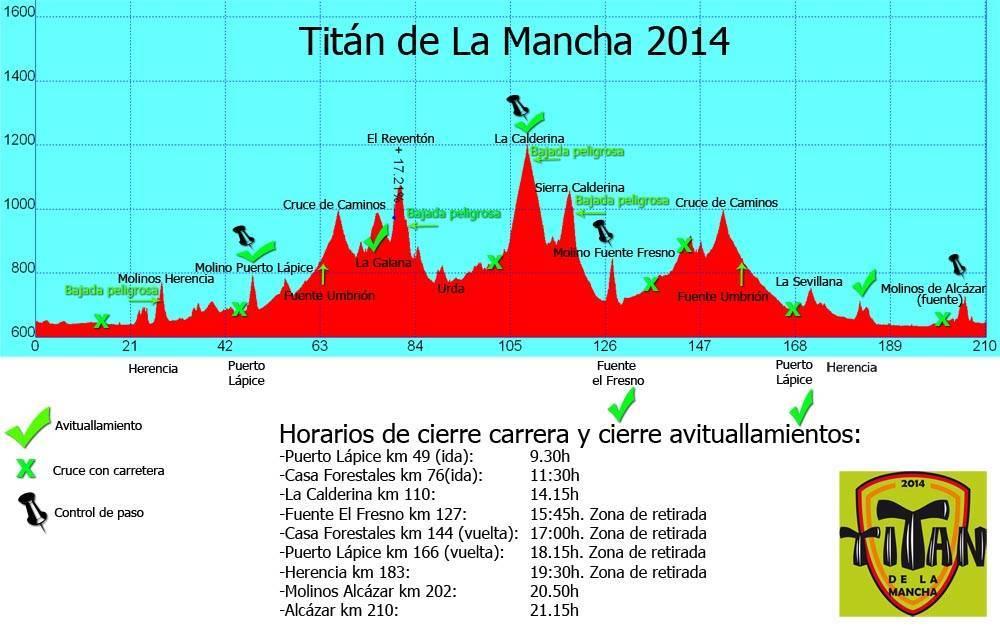 Titan de La Mancha - La Titán de La Mancha 2015 pasará por Herencia