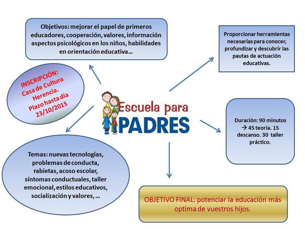 ESCUELA PADRES - Escuela Municipal de Padres y Madres