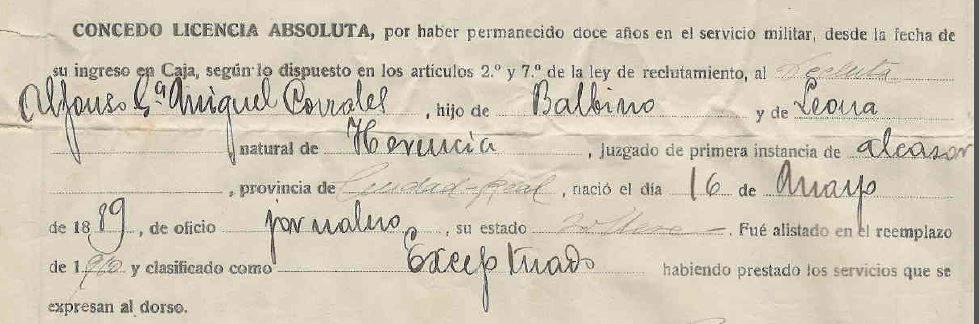 """alfonso - La """"mili"""" a finales del siglo XIX"""