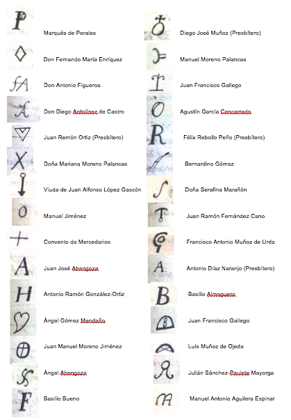 Marcas de los ganados de Herencia segun el estudio de angel martin-fontecha