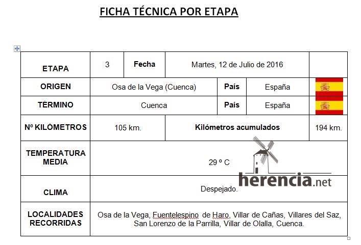 Etapa 3 - Perle por el Mundo - Osa de la vega a Cuenca