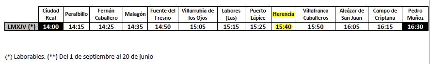 Horario de Autobuses Ciudad Real-Herencia a partir del 11 de agosto de 2016