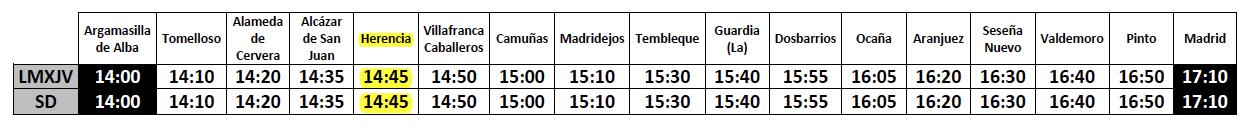 Horario de Autobuses Herencia-Madrid a partir del 11 de agosto de 2016