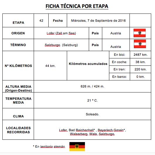 ficha-resumen-etapa-42