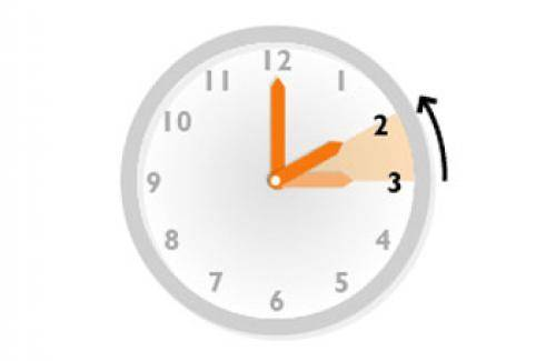 cambio de hora horario