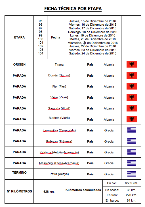 Ficha etapa perle por el mundo 95 104 - Perlé celebra la Navidad en Pátra