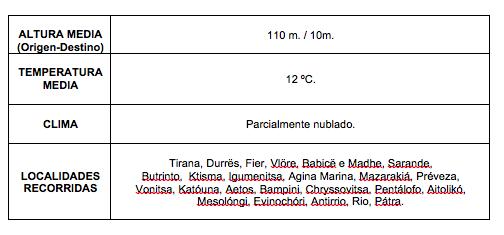 Ficha etapa perle por el mundo 95 104a - Perlé celebra la Navidad en Pátra