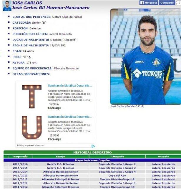 Ficha técnica José Carlos Gil