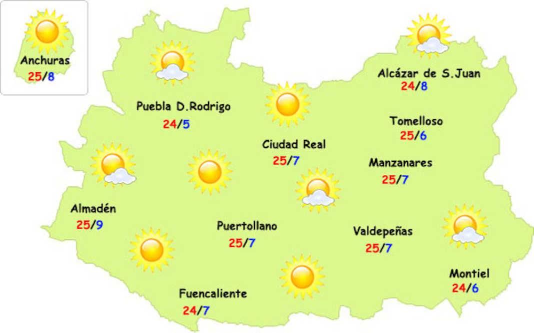 El sol será el protagonista en Ciudad Real este viernes 4