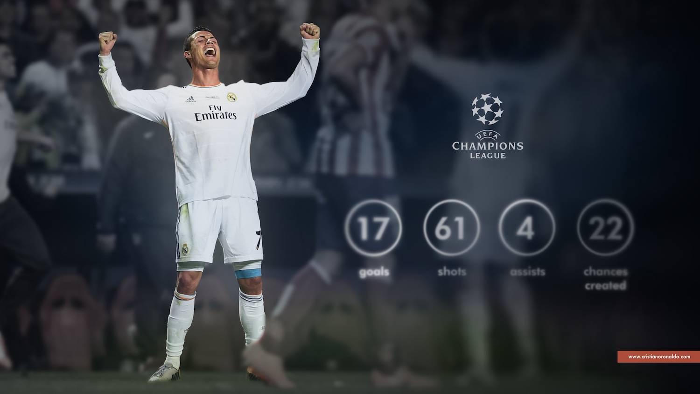Cristiano Ronaldo jugador del Real Madrid