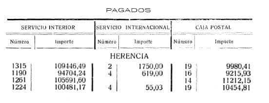 Los años 20 en Herencia 17