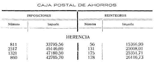 Los años 20 en Herencia 16