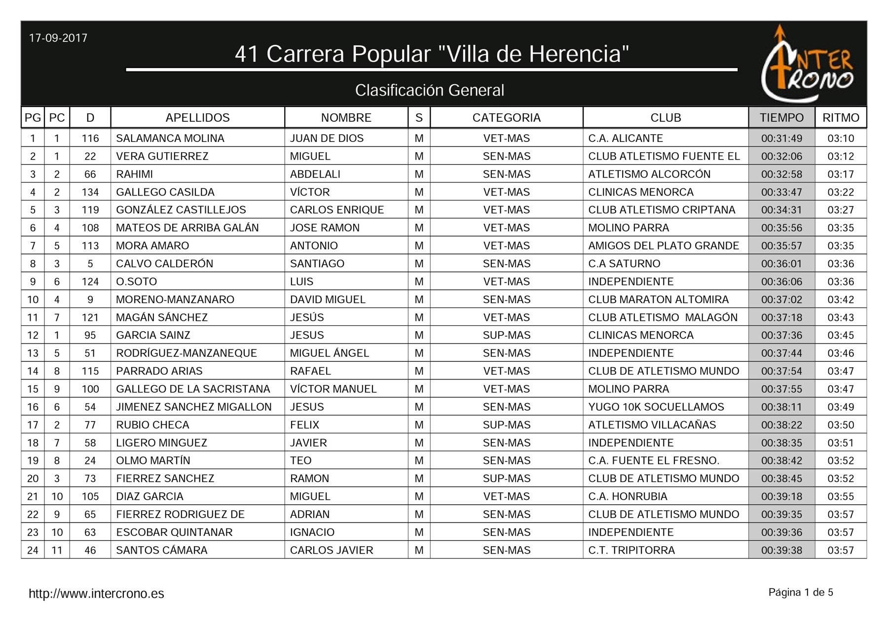 """Clasificaciones en 41 Carrera Popular """"Villa de Herencia"""" 13"""