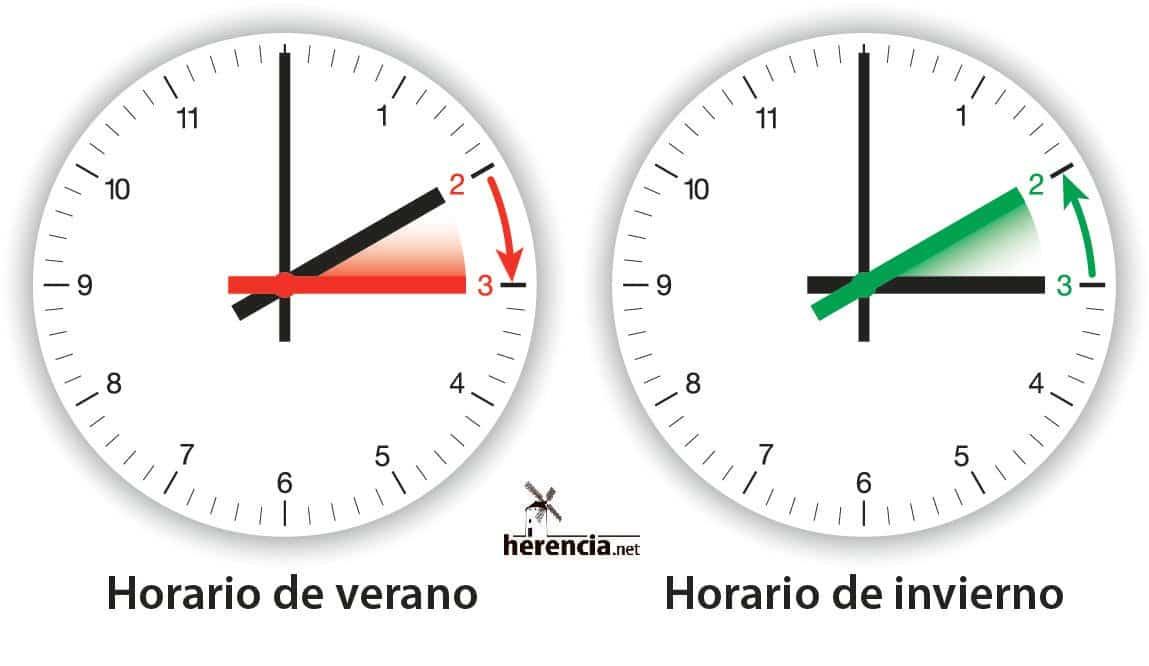 cambio de hora verano invierto - Cambio de hora este fin de semana, a las 3 serán las 2