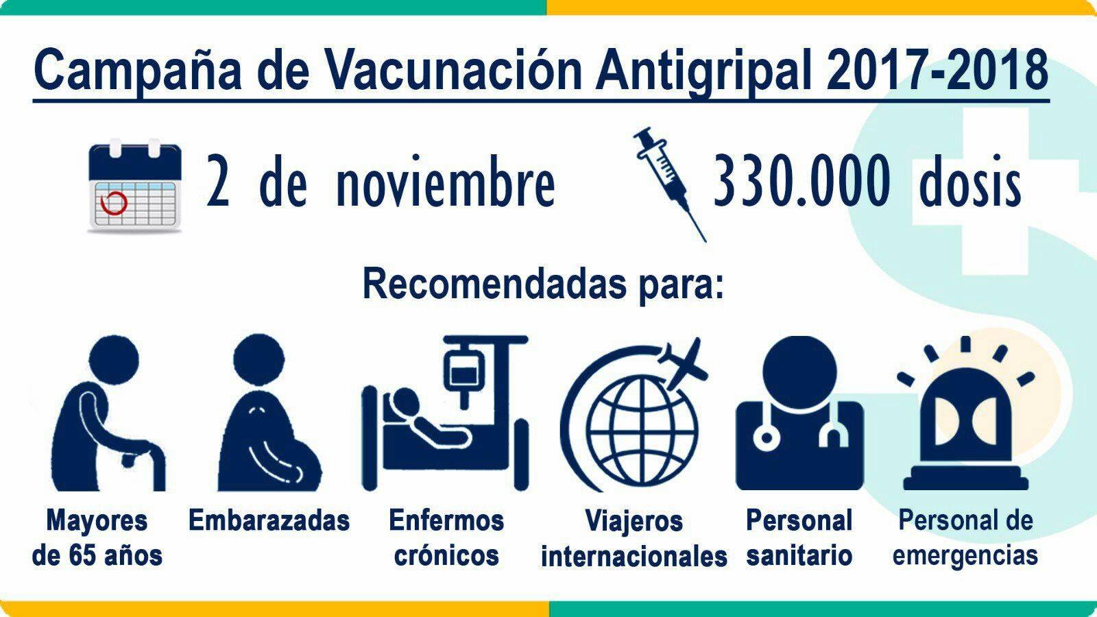 Campaña Antigripal 2017-2018 de Castilla-La Mancha