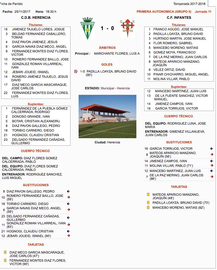 Ficha de partido de fútbol entre Herencia e Infantes
