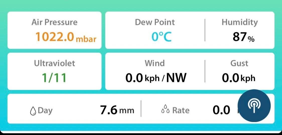 captura estacion meteorologica herencia enero - Una tormenta de granizo descarga en Herencia más de 6 litros