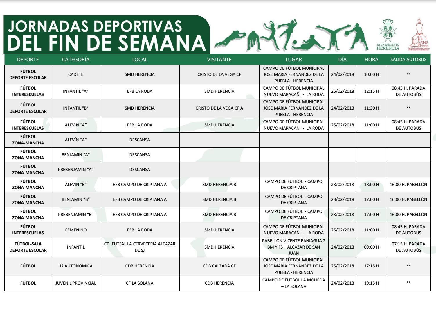 Programación deportiva para el fin de semana del 24 y 25 febrero 5