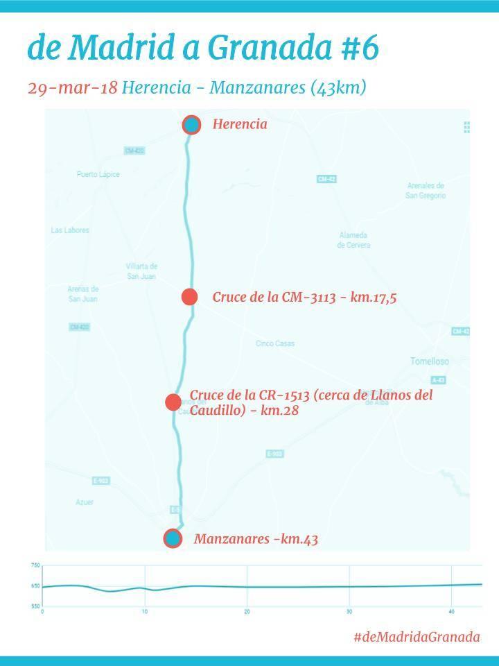 De Madrid a Granada 6 - El maratón solidario por los pacientes con ELA pasará por Herencia