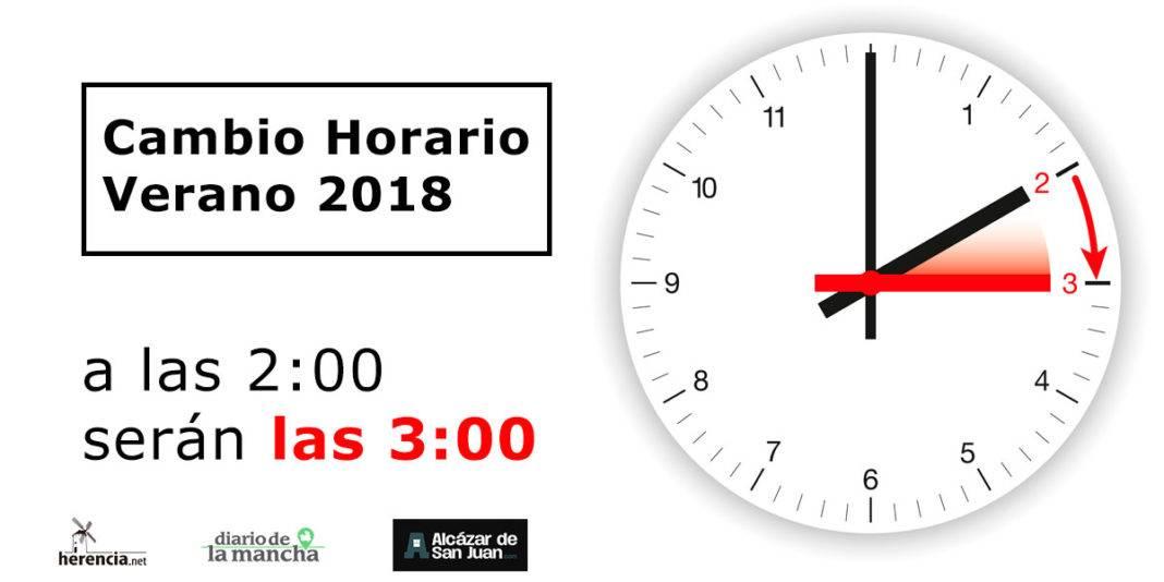 Cambio al Horario de Verano en 2018: A las 2:00 serán las 3:00 4