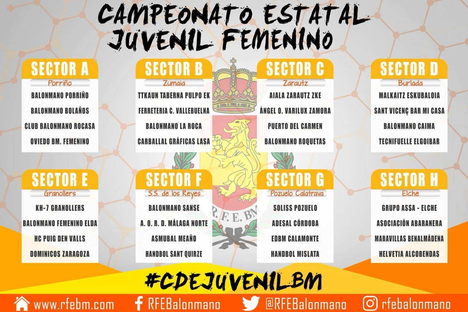 Herencianas en el Campeonato Estatal Juvenil Femenino de Balonmano 6