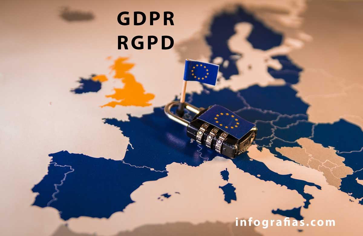 normativa privacidad gdpr rgpd - Nuevo GDPR: En el corazón de los datos y el cloud