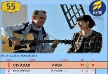Cis Adar alcanza el número uno de la lista de vídeos católicos de ENSE RADIO