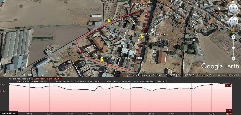 perfil de elevacion circuito benjamin CPSA - XVIII Carrera popular de San Antón contra el cáncer