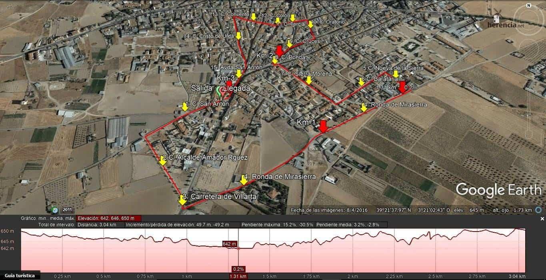 perfil de elevacion circuito cadete CPSA - XVIII Carrera popular de San Antón contra el cáncer
