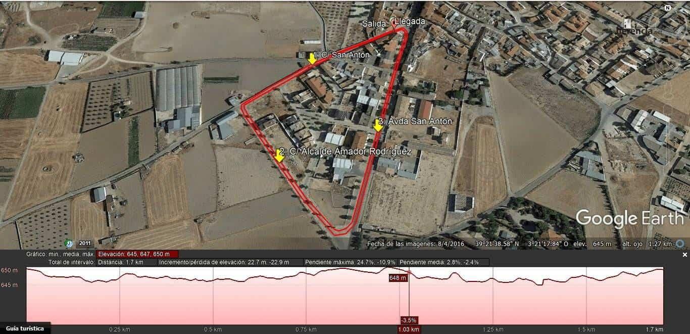 perfil de elevacion circuito infantil CPSA - XVIII Carrera popular de San Antón contra el cáncer