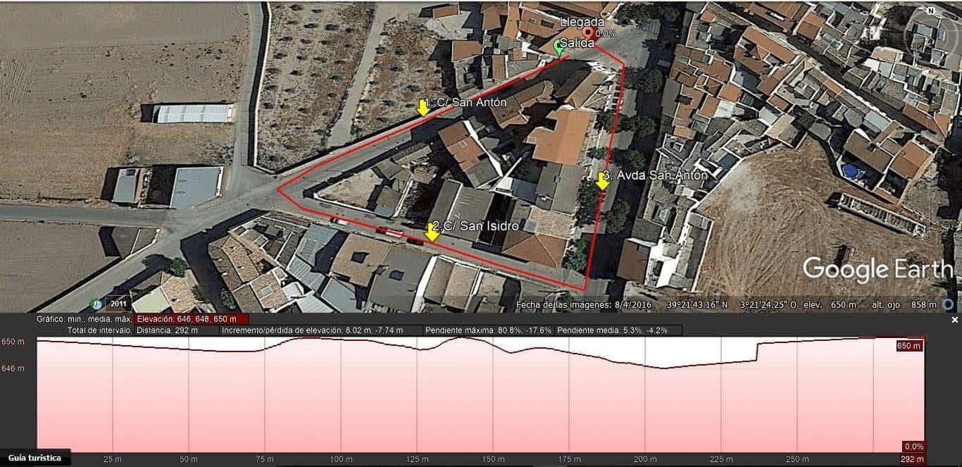 perfil de elevacion circuito prebenjamin CPSA - XVIII Carrera popular de San Antón contra el cáncer