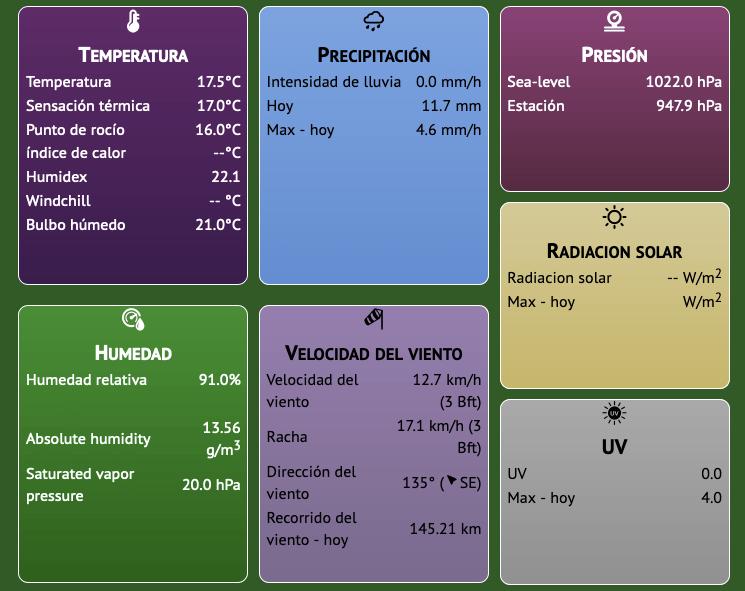 datos el tiempo herencia 13 septiembre 2019 - Los coletazos de DANA se notan en Herencia y la región