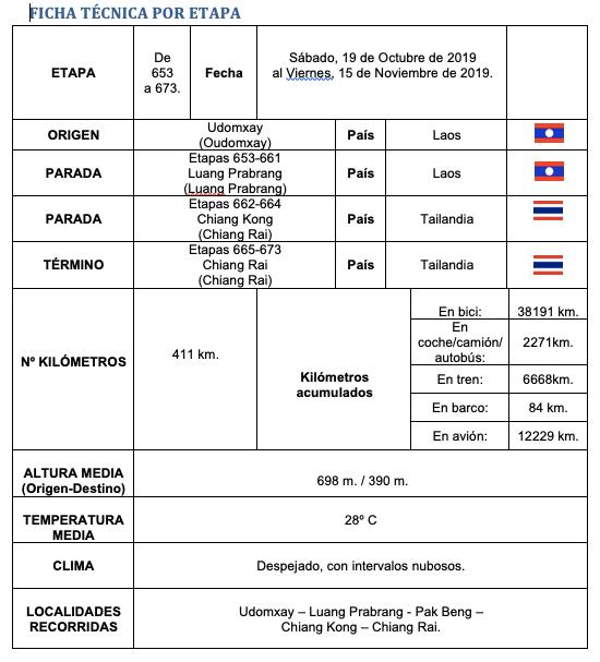 Perlé recorre Laos y se reencuentra con Tailandia 13
