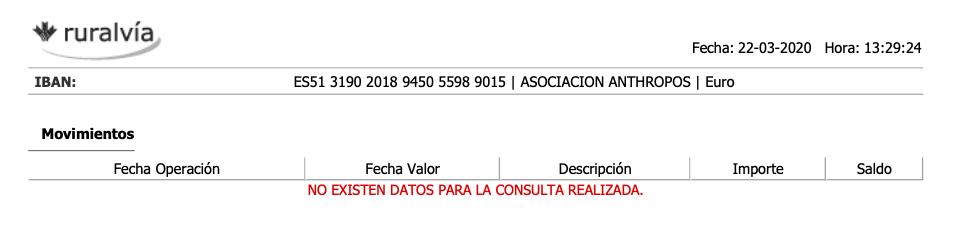 Asociaci%C3%B3n Cultural Anthropos - Ánthropos destina más de 16.000 euros a atender necesidades de hospitales, residencias y servicios de ayuda a domicilio