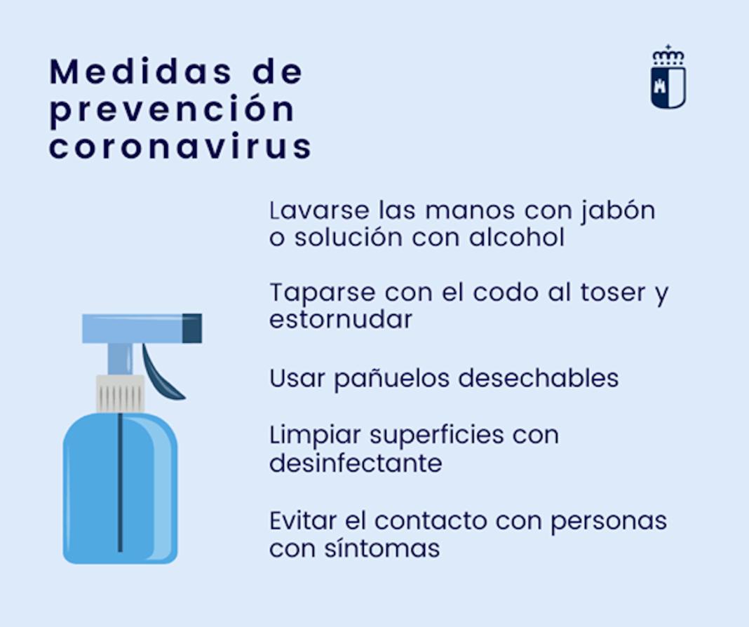 medias prevencion coronavirus 1068x894 - Medidas de prevención contra el coronavirus