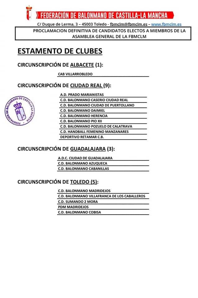 SMD BM Quijote Herencia parte de la Asamblea General de la Federacion de Balonmano de Castilla la Mancha 12