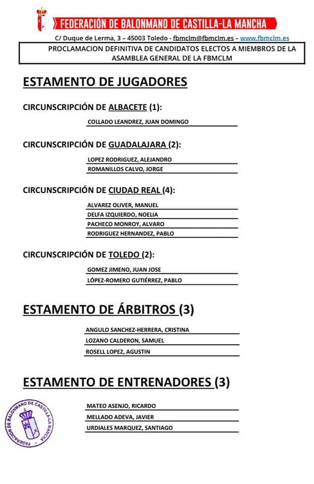 asamblea balonmano federacion clm 3 - SMD BM Quijote Herencia parte de la Asamblea General de la Federacion de Balonmano de Castilla la Mancha
