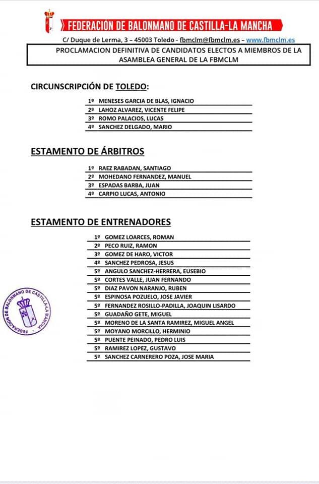 SMD BM Quijote Herencia parte de la Asamblea General de la Federacion de Balonmano de Castilla la Mancha 14
